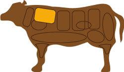牛肉のかたロースの部位