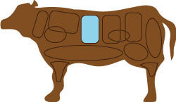 牛肉のリブロースの部位