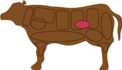 牛肉のヒレの部位