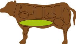 牛肉のばらの部位