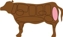 牛肉のそとももの部位