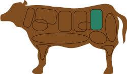 牛肉のらんぷの部位